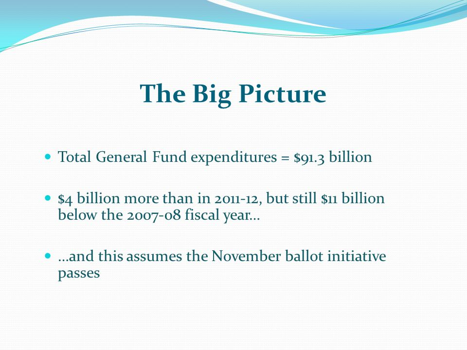 The Big Picture Total General Fund expenditures = $91.3 billion $4 billion more than in 2011-12, but still $11 billion below the 2007-08 fiscal year…