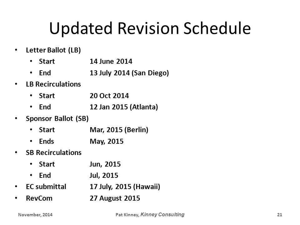 Updated Revision Schedule Letter Ballot (LB) Start14 June 2014 End13 July 2014 (San Diego) LB Recirculations Start20 Oct 2014 End 12 Jan 2015 (Atlanta) Sponsor Ballot (SB) Start Mar, 2015 (Berlin) EndsMay, 2015 SB Recirculations StartJun, 2015 EndJul, 2015 EC submittal 17 July, 2015 (Hawaii) RevCom27 August 2015 November, 2014Pat Kinney, Kinney Consulting 21