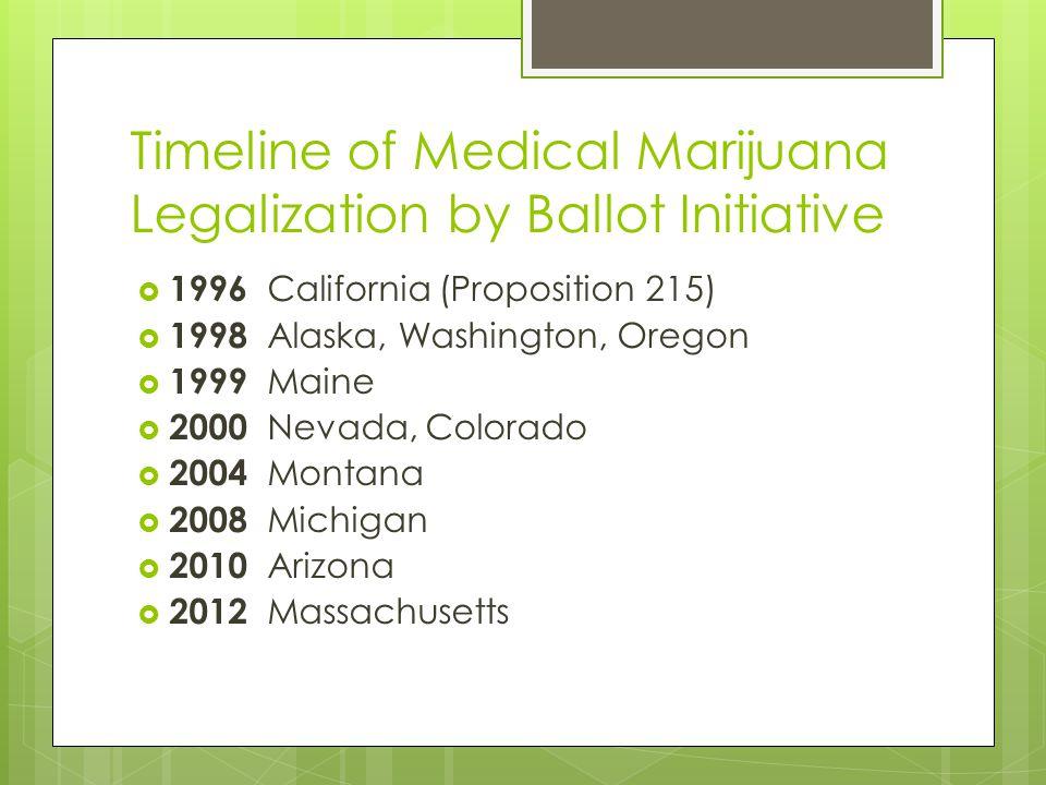 Timeline of Medical Marijuana Legalization by Ballot Initiative  1996 California (Proposition 215)  1998 Alaska, Washington, Oregon  1999 Maine  2000 Nevada, Colorado  2004 Montana  2008 Michigan  2010 Arizona  2012 Massachusetts