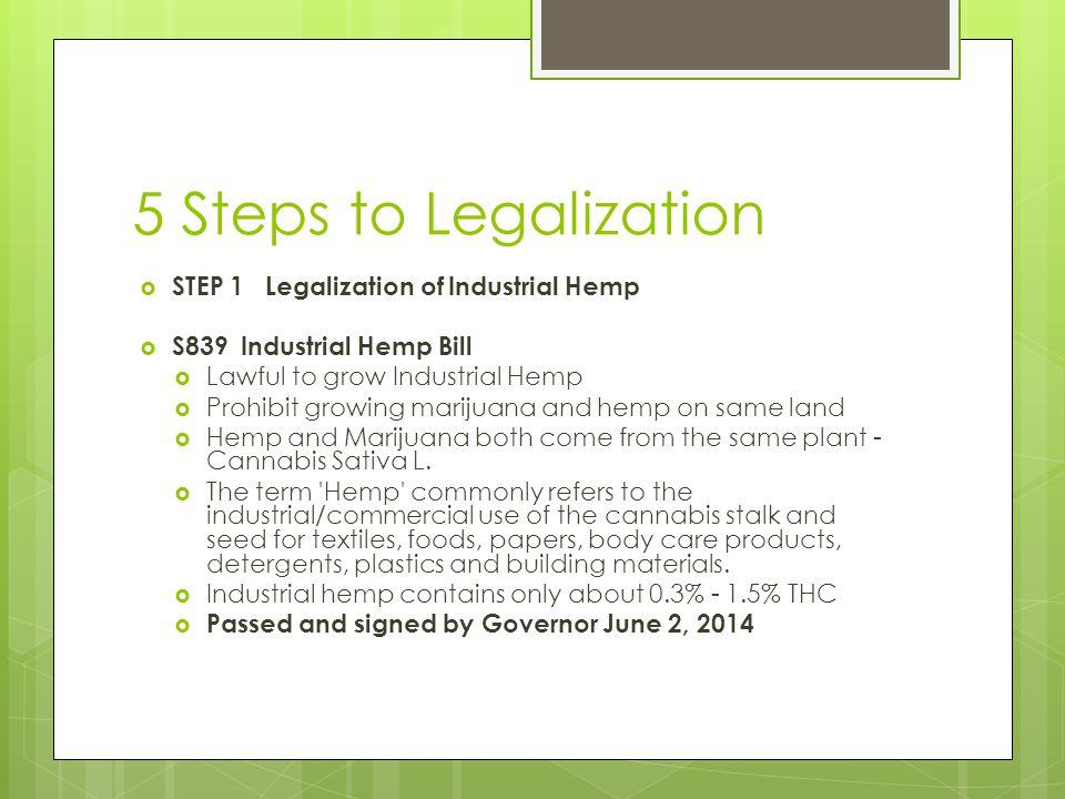 5 Steps to Legalization  STEP 1 Legalization of Industrial Hemp  S839 Industrial Hemp Bill  Lawful to grow Industrial Hemp  Prohibit growing marijuana and hemp on same land  Hemp and Marijuana both come from the same plant - Cannabis Sativa L.