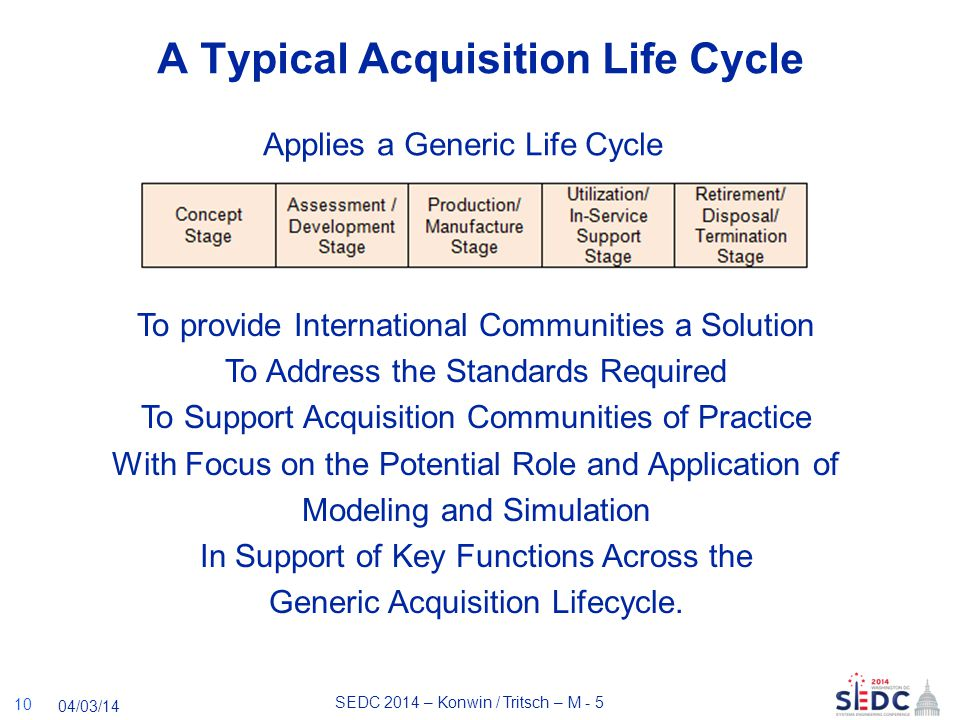 SEDC 2014 – Konwin / Tritsch – M - 5 04/03/14 A Typical Acquisition Life Cycle Applies a Generic Life Cycle To provide International Communities a Solution To Address the Standards Required To Support Acquisition Communities of Practice With Focus on the Potential Role and Application of Modeling and Simulation In Support of Key Functions Across the Generic Acquisition Lifecycle.