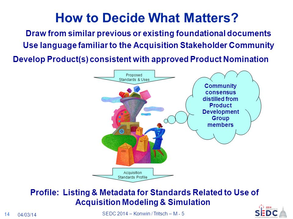 SEDC 2014 – Konwin / Tritsch – M - 5 04/03/14 How to Decide What Matters.
