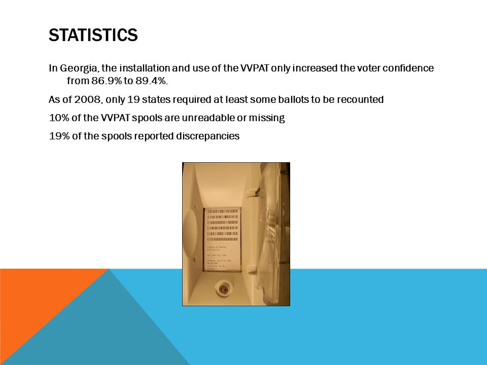 STATISTICS In Georgia, the installation and use of the VVPAT only increased the voter confidence from 86.9% to 89.4%.