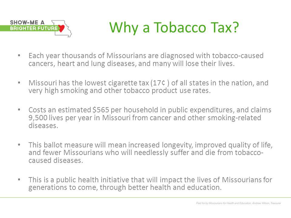 Why a Tobacco Tax.