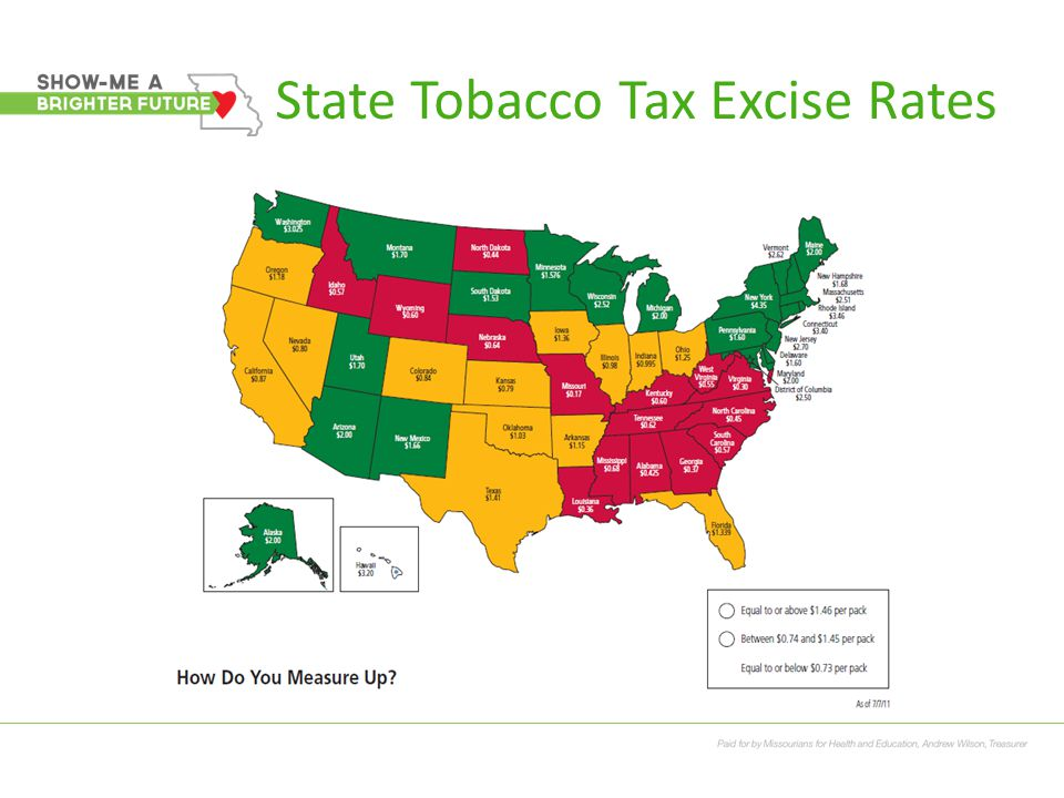 Background A diverse group of organizations and individual Missourians led by the American Cancer Society has filed a proposition on tobacco taxes to provide badly needed funding for public education, higher education and public health in Missouri.