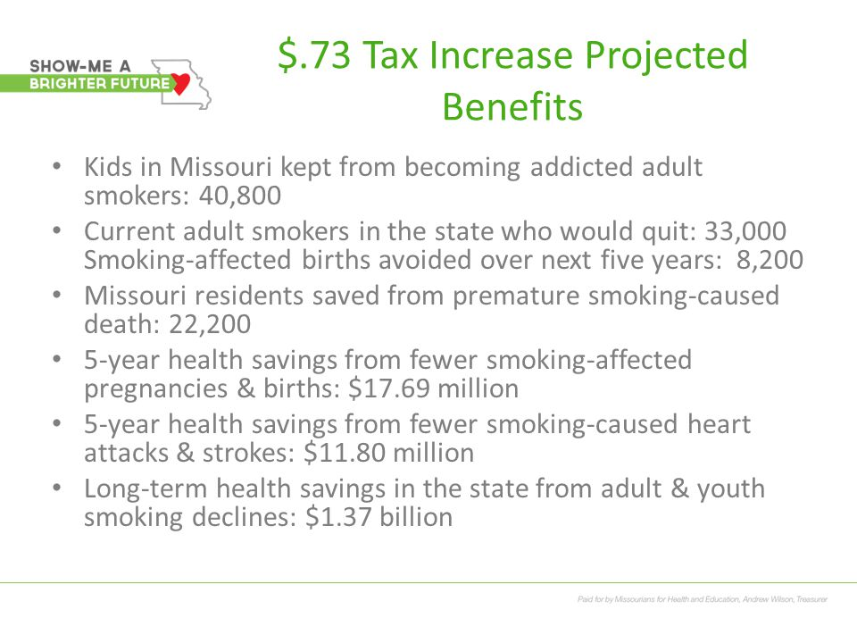 $.73 Tax Increase Projected Benefits Kids in Missouri kept from becoming addicted adult smokers: 40,800 Current adult smokers in the state who would quit: 33,000 Smoking-affected births avoided over next five years: 8,200 Missouri residents saved from premature smoking-caused death: 22,200 5-year health savings from fewer smoking-affected pregnancies & births: $17.69 million 5-year health savings from fewer smoking-caused heart attacks & strokes: $11.80 million Long-term health savings in the state from adult & youth smoking declines: $1.37 billion