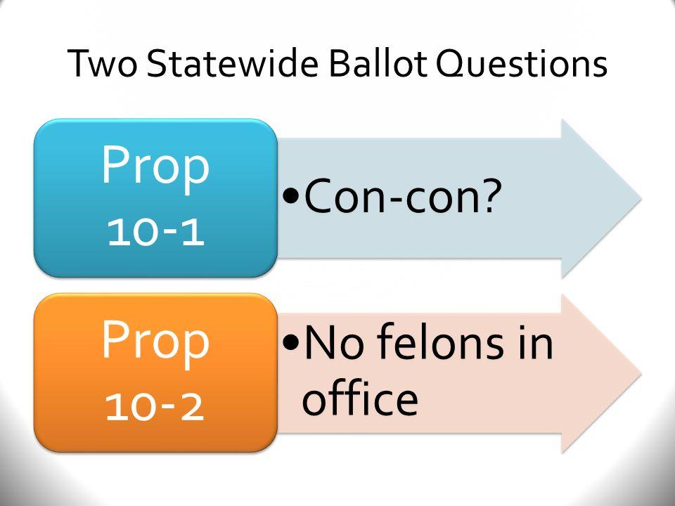 U.S. House of Representatives Incumbents will win the 12 other seats Democrats control: – U.S.
