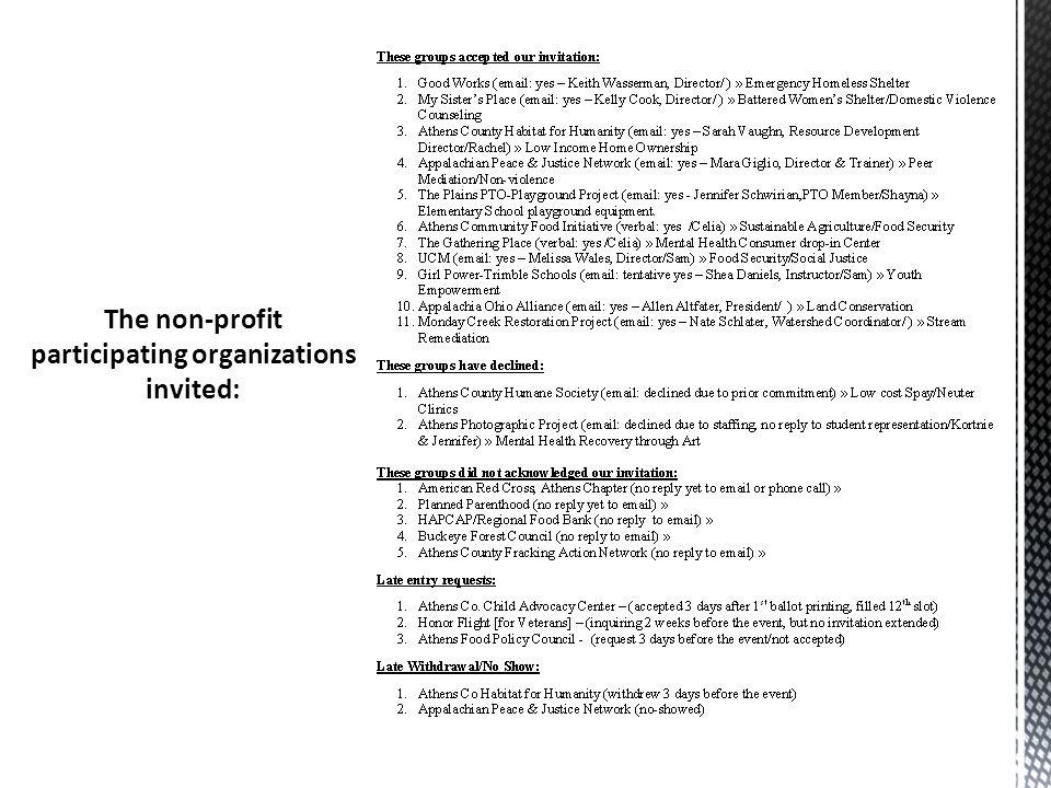 The non-profit participating organizations invited:
