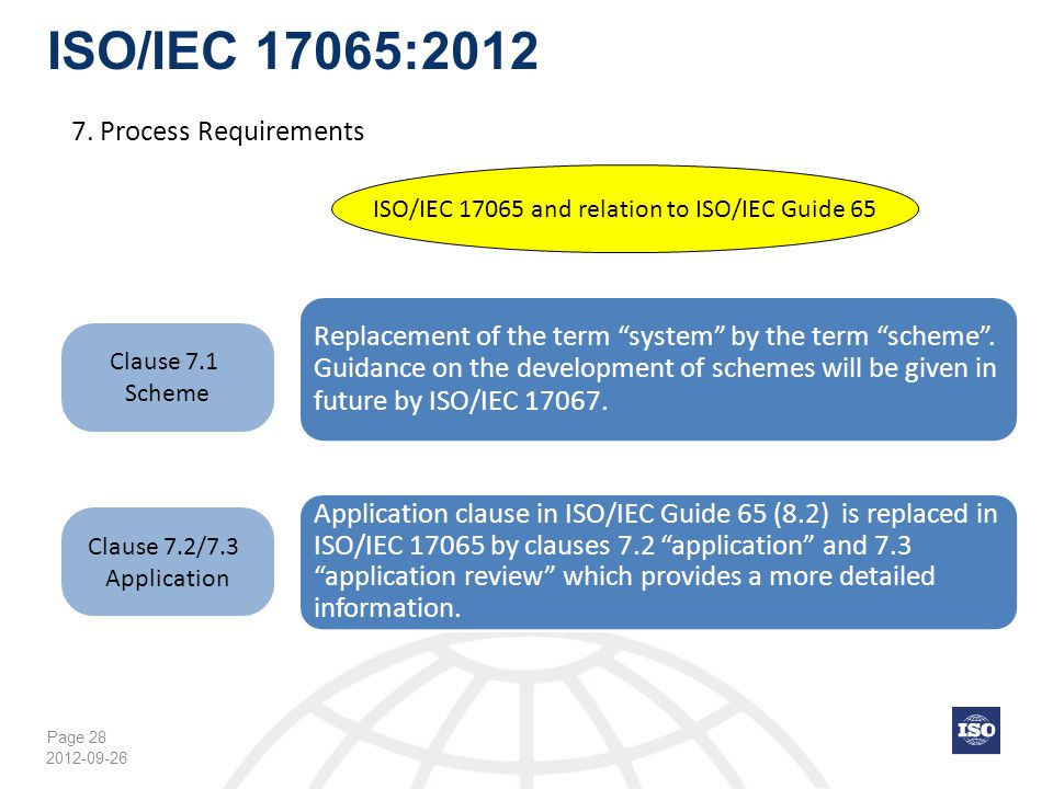 """Page 28 ISO/IEC 17065:2012 2012-09-26 Clause 7.1 Scheme ISO/IEC 17065 and relation to ISO/IEC Guide 65 Replacement of the term """"system"""" by the term """"s"""
