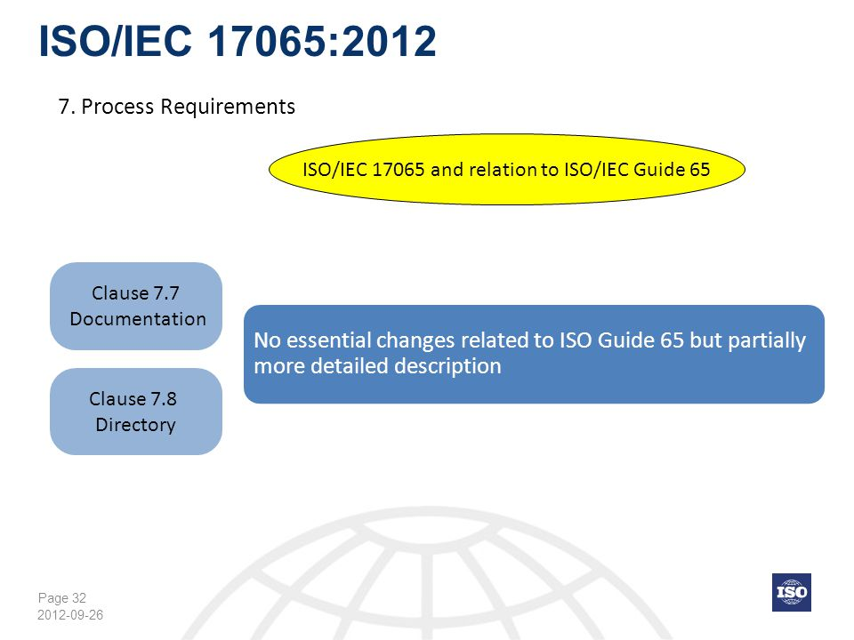Page 32 ISO/IEC 17065:2012 2012-09-26 Clause 7.7 Documentation ISO/IEC 17065 and relation to ISO/IEC Guide 65 No essential changes related to ISO Guid