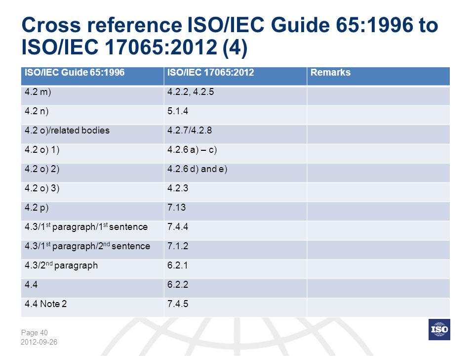 Page 40 Cross reference ISO/IEC Guide 65:1996 to ISO/IEC 17065:2012 (4) ISO/IEC Guide 65:1996ISO/IEC 17065:2012Remarks 4.2 m)4.2.2, 4.2.5 4.2 n)5.1.4
