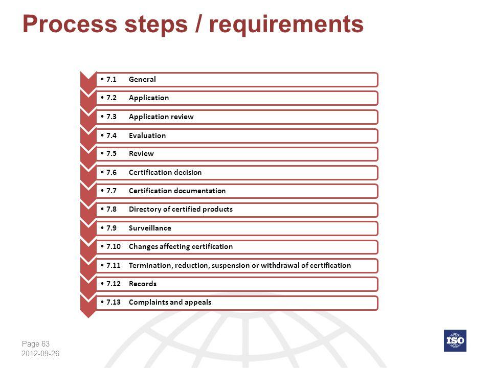 Page 63 Process steps / requirements 2012-09-26 7.1 General7.2 Application7.3 Application review7.4Evaluation7.5Review7.6Certification decision7.7Cert