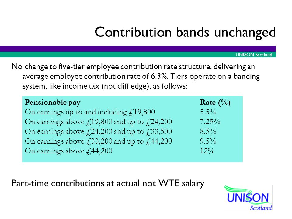 UNISON Scotland Contribution bands unchanged No change to five-tier employee contribution rate structure, delivering an average employee contribution rate of 6.3%.
