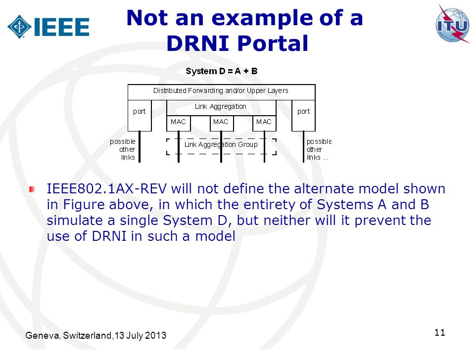 Not an example of a DRNI Portal IEEE802.1AX-REV will not define the alternate model shown in Figure above, in which the entirety of Systems A and B simulate a single System D, but neither will it prevent the use of DRNI in such a model Geneva, Switzerland,13 July 2013 11