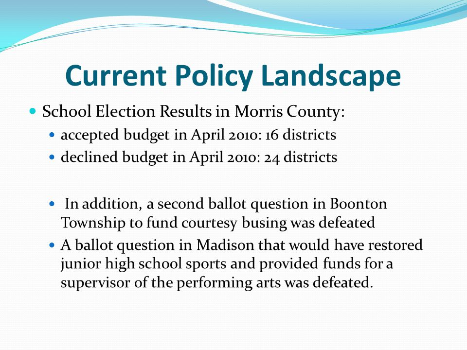 Current Policy Landscape School Election Results in Morris County: accepted budget in April 2010: 16 districts declined budget in April 2010: 24 districts In addition, a second ballot question in Boonton Township to fund courtesy busing was defeated A ballot question in Madison that would have restored junior high school sports and provided funds for a supervisor of the performing arts was defeated.
