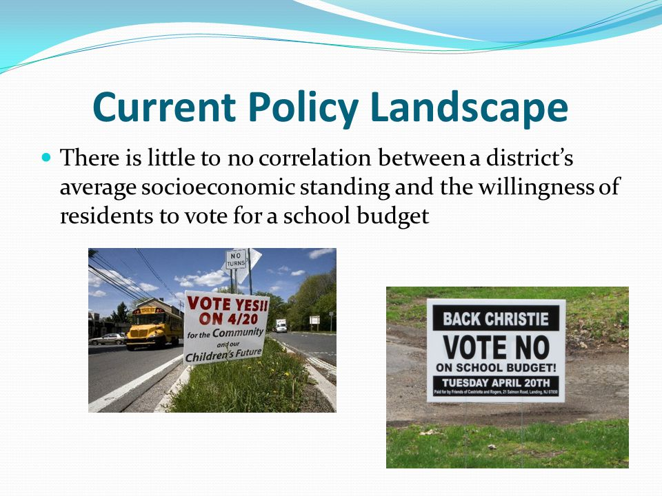 Current Policy Landscape There is little to no correlation between a district's average socioeconomic standing and the willingness of residents to vote for a school budget