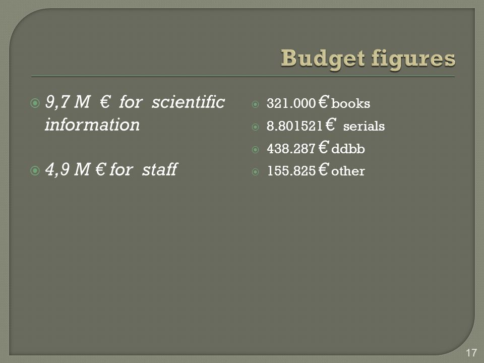  9,7 M € for scientific information  4,9 M € for staff 17  321.000 € books  8.801521 € serials  438.287 € ddbb  155.825 € other