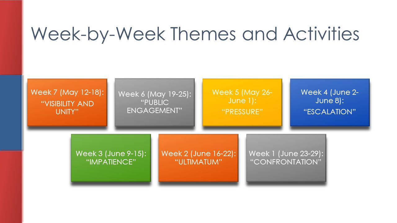 "Week 7 (May 12-18): ""VISIBILITY AND UNITY"" Week 6 (May 19-25): ""PUBLIC ENGAGEMENT"" Week 5 (May 26- June 1): ""PRESSURE"" Week 4 (June 2- June 8): ""ESCAL"