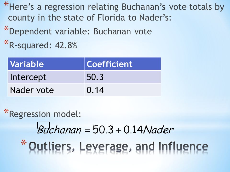* Here's a regression relating Buchanan's vote totals by county in the state of Florida to Nader's: * Dependent variable: Buchanan vote * R-squared: 42.8% * Regression model: VariableCoefficient Intercept50.3 Nader vote0.14