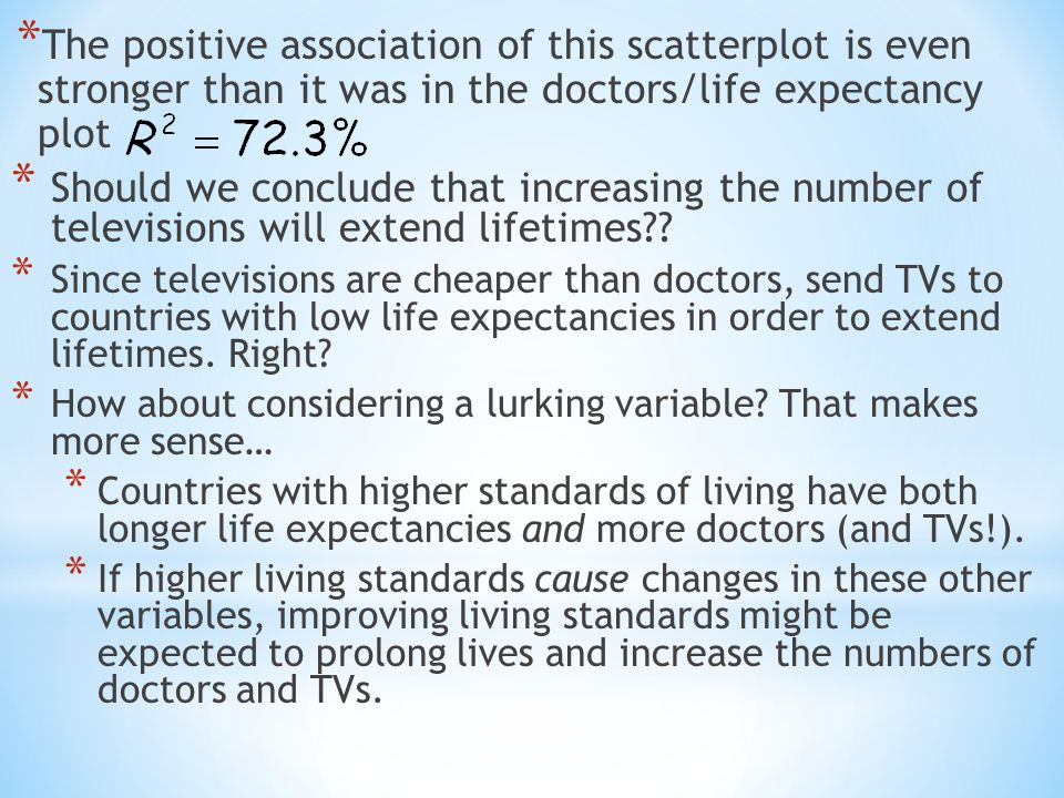 * The positive association of this scatterplot is even stronger than it was in the doctors/life expectancy plot * Should we conclude that increasing the number of televisions will extend lifetimes .