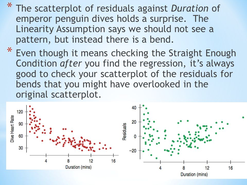 Slide 9 - 9 * The scatterplot of residuals against Duration of emperor penguin dives holds a surprise.