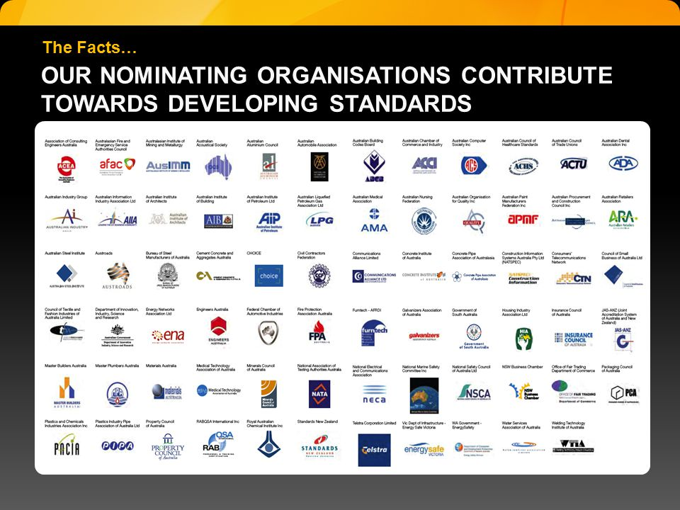 OUR NOMINATING ORGANISATIONS CONTRIBUTE TOWARDS DEVELOPING STANDARDS The Facts…