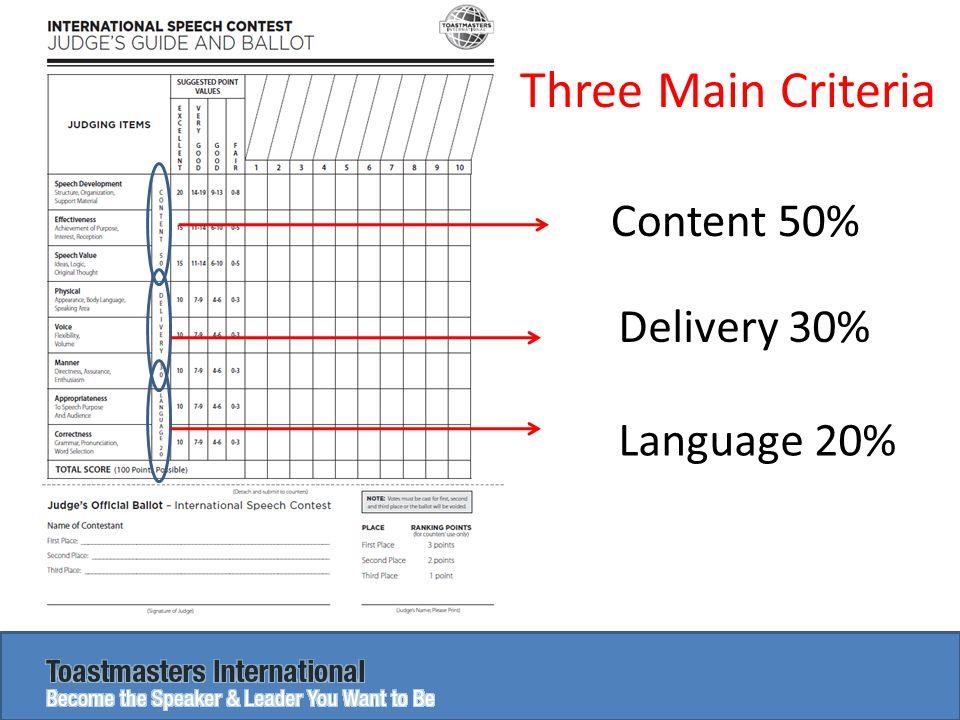 Three Main Criteria Content 50% Delivery 30% Language 20%