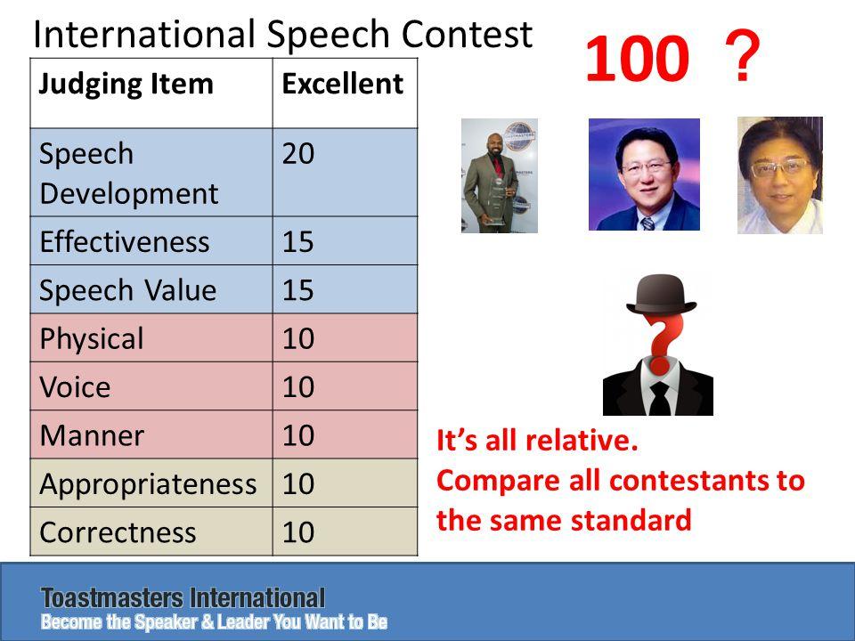 International Speech Contest Judging ItemExcellent Speech Development 20 Effectiveness15 Speech Value15 Physical10 Voice10 Manner10 Appropriateness10 Correctness10 100 ? It's all relative.