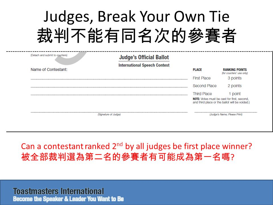 Judges, Break Your Own Tie 裁判不能有同名次的參賽者 Can a contestant ranked 2 nd by all judges be first place winner? 被全部裁判選為第二名的參賽者有可能成為第一名嗎 ?