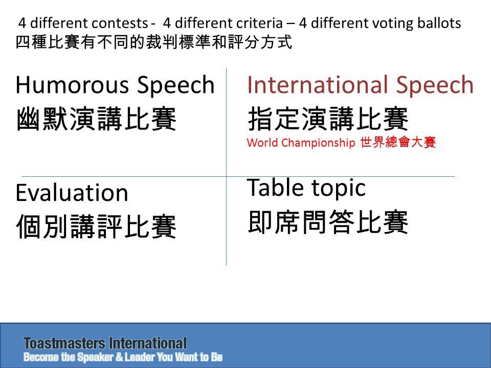 Humorous Speech 幽默演講比賽 Evaluation 個別講評比賽 International Speech 指定演講比賽 World Championship 世界總會大賽 Table topic 即席問答比賽 4 different contests - 4 different criteria – 4 different voting ballots 四種比賽有不同的裁判標準和評分方式
