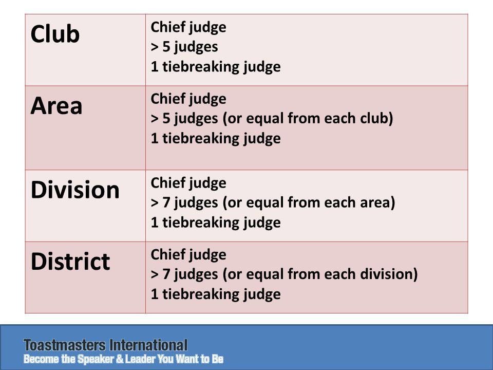 Club Chief judge > 5 judges 1 tiebreaking judge Area Chief judge > 5 judges (or equal from each club) 1 tiebreaking judge Division Chief judge > 7 judges (or equal from each area) 1 tiebreaking judge District Chief judge > 7 judges (or equal from each division) 1 tiebreaking judge