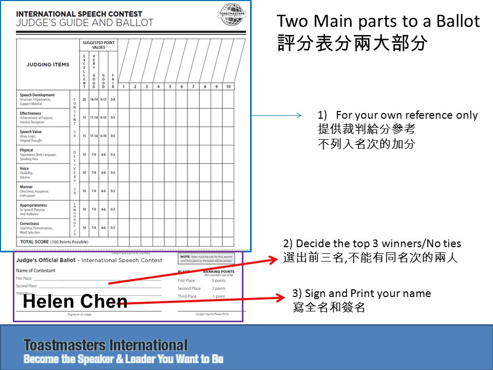 1)For your own reference only 提供裁判給分參考 不列入名次的加分 2) Decide the top 3 winners/No ties 選出前三名, 不能有同名次的兩人 Two Main parts to a Ballot 評分表分兩大部分 Helen Chen 3)