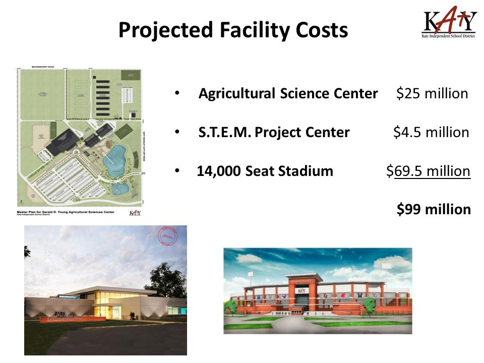 Projected Facility Costs Agricultural Science Center $25 million S.T.E.M. Project Center $4.5 million 14,000 Seat Stadium $69.5 million $99 million