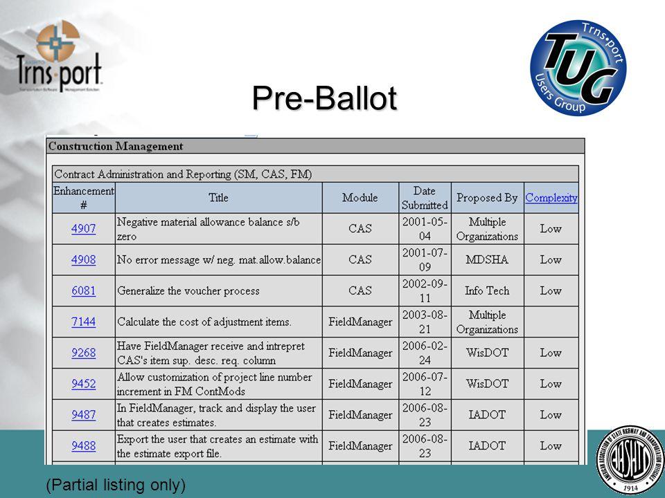 Voting Agency User Rep or delegate votesAgency User Rep or delegate votes 100 points per category100 points per category Vote in all categoriesVote in all categories Two week voting periodTwo week voting period –Nov.