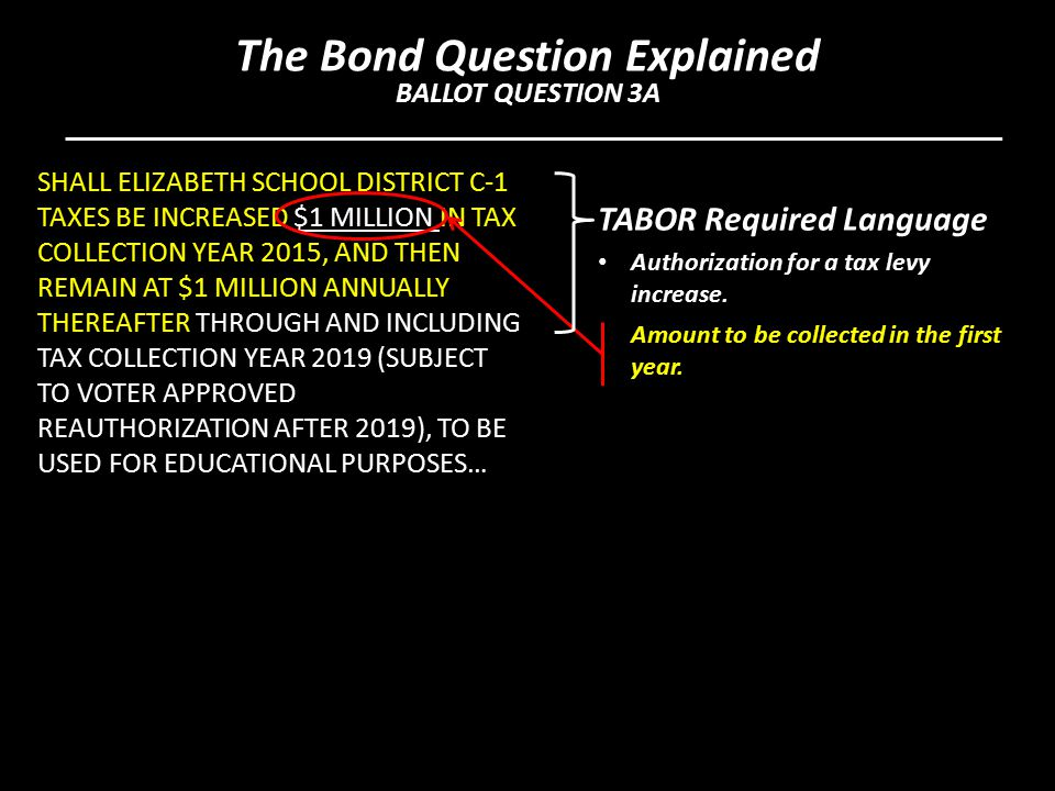 SHALL ELIZABETH SCHOOL DISTRICT C-1 TAXES BE INCREASED $1 MILLION IN TAX COLLECTION YEAR 2015, AND THEN REMAIN AT $1 MILLION ANNUALLY THEREAFTER THROUGH AND INCLUDING TAX COLLECTION YEAR 2019 (SUBJECT TO VOTER APPROVED REAUTHORIZATION AFTER 2019), TO BE USED FOR EDUCATIONAL PURPOSES… The Bond Question Explained BALLOT QUESTION 3A TABOR Required Language Authorization for a tax levy increase.