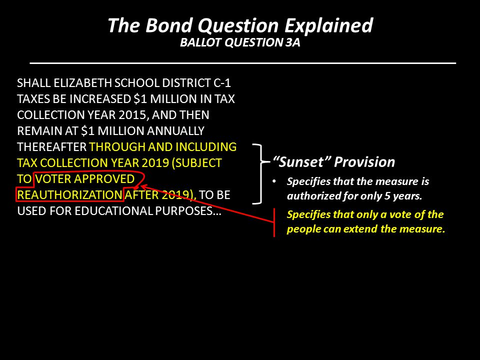 SHALL ELIZABETH SCHOOL DISTRICT C-1 TAXES BE INCREASED $1 MILLION IN TAX COLLECTION YEAR 2015, AND THEN REMAIN AT $1 MILLION ANNUALLY THEREAFTER THROUGH AND INCLUDING TAX COLLECTION YEAR 2019 (SUBJECT TO VOTER APPROVED REAUTHORIZATION AFTER 2019), TO BE USED FOR EDUCATIONAL PURPOSES… The Bond Question Explained BALLOT QUESTION 3A Sunset Provision Specifies that the measure is authorized for only 5 years.