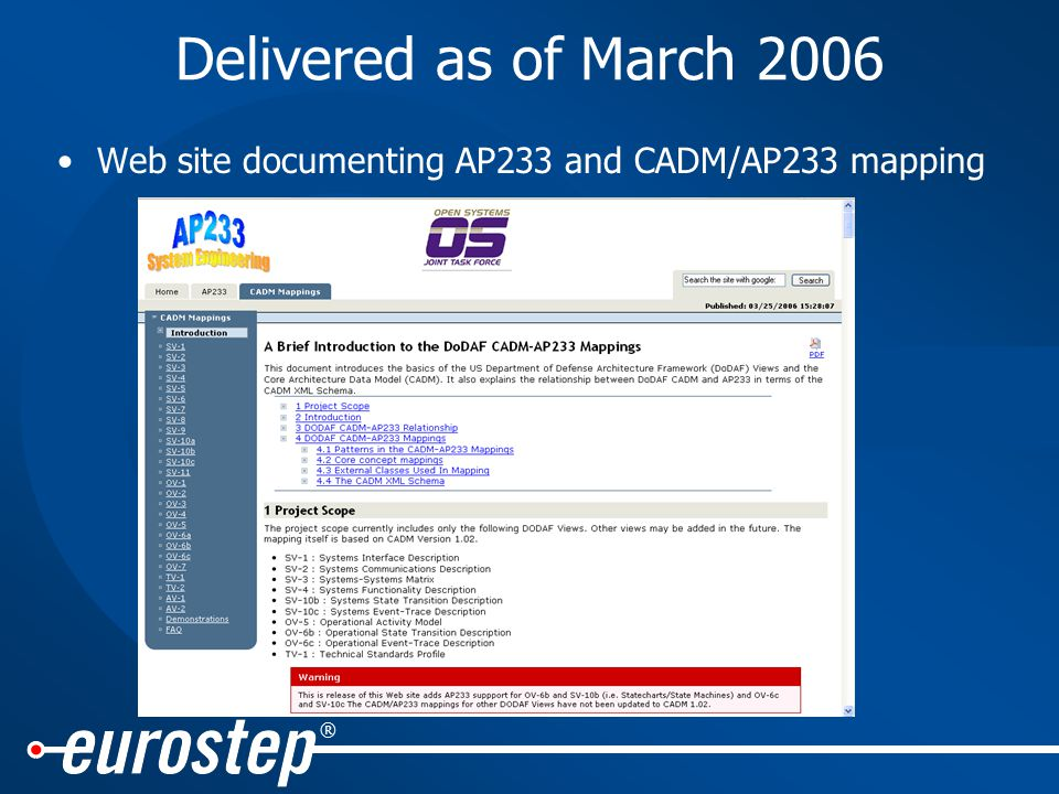 ® Delivered as of March 2006 Web site documenting AP233 and CADM/AP233 mapping