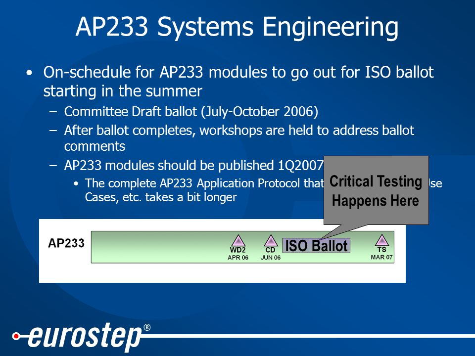 ® AP233 Systems Engineering On-schedule for AP233 modules to go out for ISO ballot starting in the summer –Committee Draft ballot (July-October 2006) –After ballot completes, workshops are held to address ballot comments –AP233 modules should be published 1Q2007 The complete AP233 Application Protocol that includes Business Use Cases, etc.