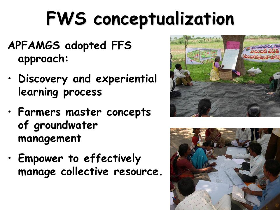 FWS conceptualization APFAMGS adopted FFS approach: Discovery and experiential learning process Farmers master concepts of groundwater management Empower to effectively manage collective resource.