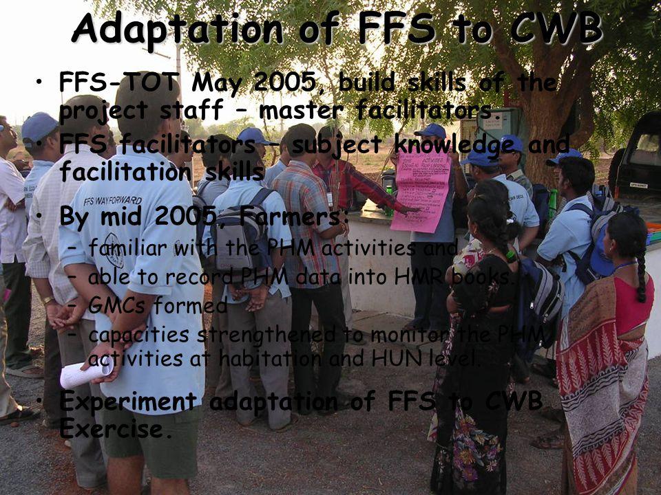 Adaptation of FFS to CWB Adaptation of FFS to CWB FFS-TOT May 2005, build skills of the project staff – master facilitators.