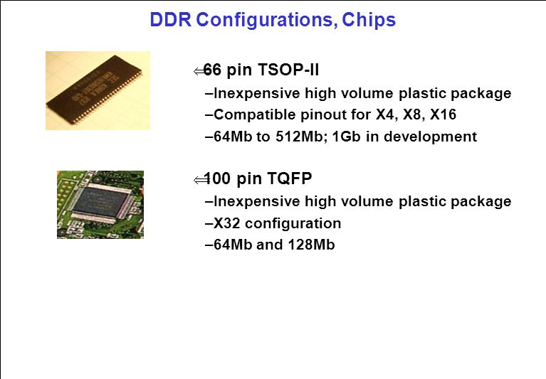 DDR Configurations, Chips  66 pin TSOP-II –Inexpensive high volume plastic package –Compatible pinout for X4, X8, X16 –64Mb to 512Mb; 1Gb in development  100 pin TQFP –Inexpensive high volume plastic package –X32 configuration –64Mb and 128Mb