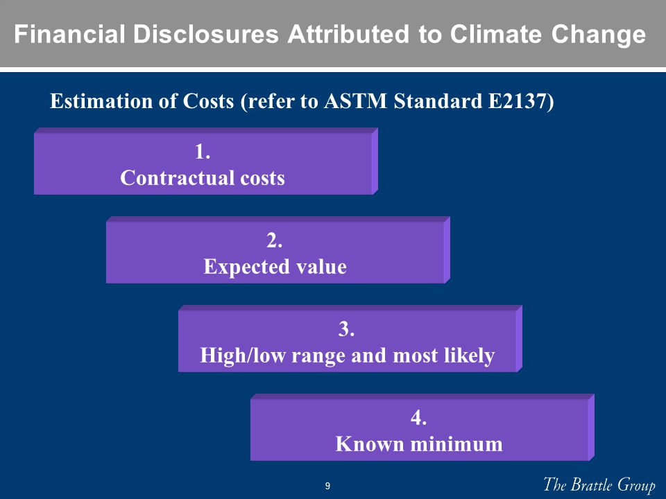 9 Financial Disclosures Attributed to Climate Change Estimation of Costs (refer to ASTM Standard E2137) 1.