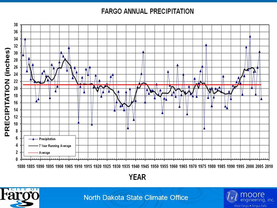 Southside Flood Control North Dakota State Climate Office