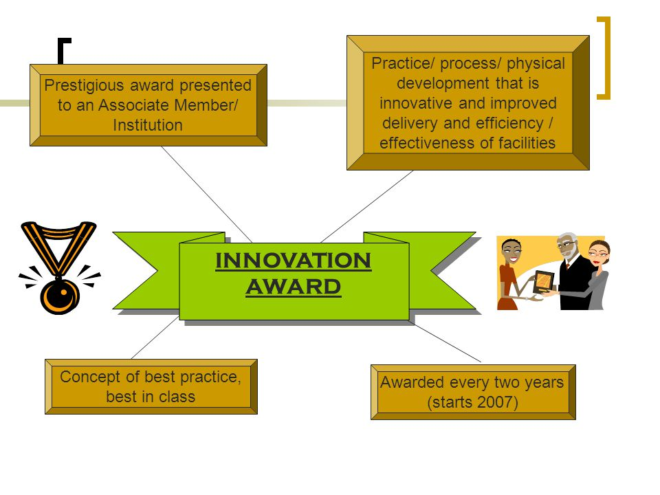 INNOVATION AWARD INNOVATION AWARD Prestigious award presented to an Associate Member/ Institution Practice/ process/ physical development that is innovative and improved delivery and efficiency / effectiveness of facilities Concept of best practice, best in class Awarded every two years (starts 2007)