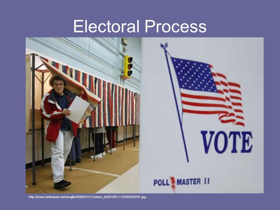 Electoral Process http://news.xinhuanet.com/english/2008-01/11/xinsrc_542010511133762520791.jpg