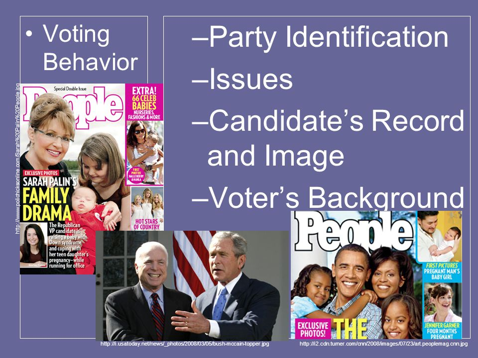 Voting Behavior –Party Identification –Issues –Candidate's Record and Image –Voter's Background http://www.polichicksonline.com/Sarah%20Palin%20People.jpg http://i2.cdn.turner.com/cnn/2008/images/07/23/art.peoplemag.cnn.jpghttp://i.usatoday.net/news/_photos/2008/03/05/bush-mccain-topper.jpg