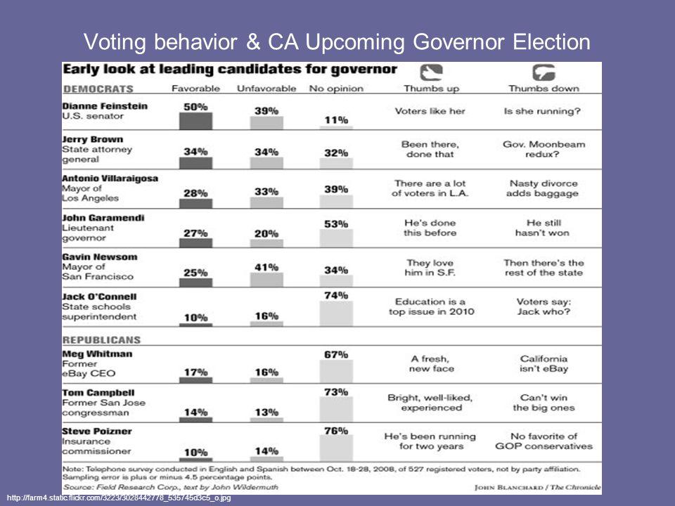 Voting behavior & CA Upcoming Governor Election http://farm4.static.flickr.com/3223/3028442778_535745d3c5_o.jpg