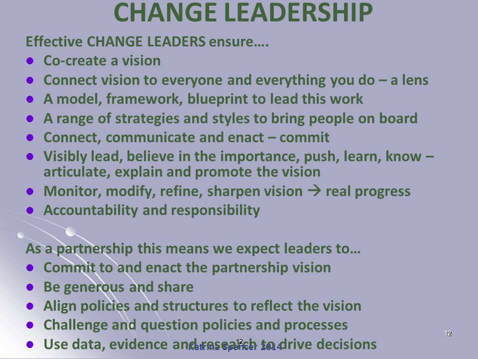 Katrina Spencer 2014 CHANGE LEADERSHIP Effective CHANGE LEADERS ensure….