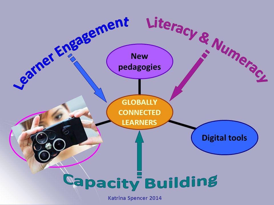 Katrina Spencer 2014 GLOBALLY CONNECTED LEARNERS New pedagogies Digital tools Change leadership