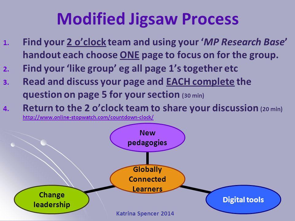 Katrina Spencer 2014 Modified Jigsaw Process 1.
